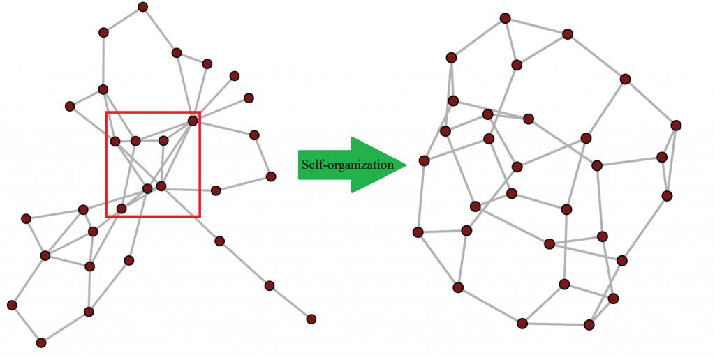 Form_robust_graphs