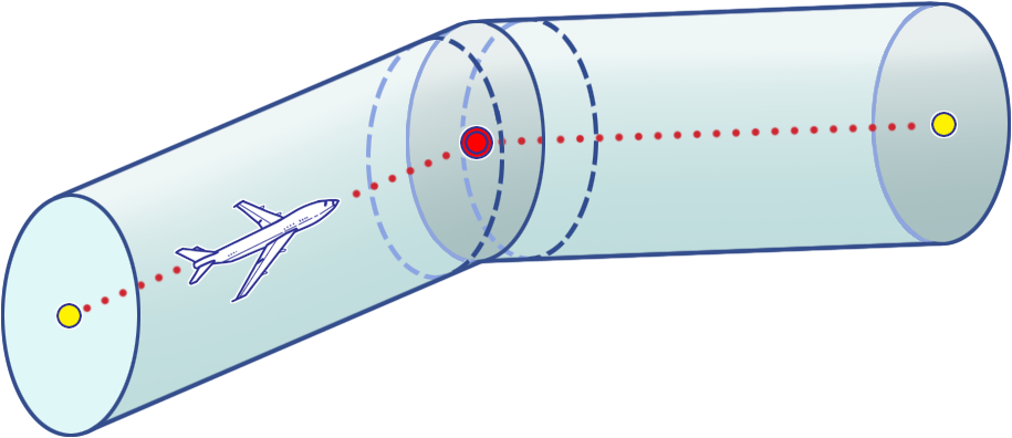 Required Navigation Performance Tube